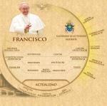 francesco-sp-new